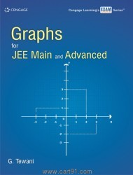 Graphs For JEE Main And Advanced