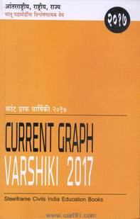 Current Graph Varshiki 2017